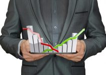 A necessidade de gestão e planejamento em um empreendimento